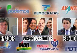 AS CONTAS DO GOVERNADOR: João Azevêdo soma apoios e pré-candidatos de sobra para definir chapa em 2022