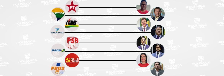 WhatsApp Image 2021 07 16 at 15.53.47 1 - QUEM COMANDA? Após mudanças, saiba quem são os presidentes dos partidos na Paraíba