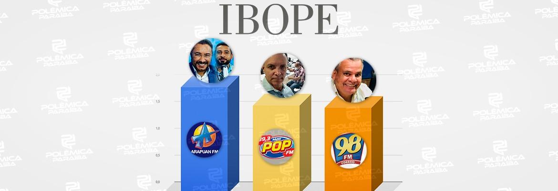 WhatsApp Image 2021 07 21 at 12.14.30 - NO TOPO DO RANKING: Arapuan FM lidera pesquisa Ibope de audiência nas rádios no turno da manhã - CONFIRA NÚMEROS