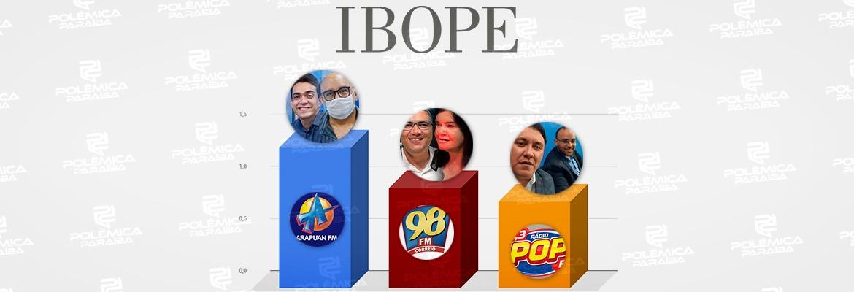 """WhatsApp Image 2021 07 21 at 16.06.54 - PESQUISA DO IBOPE: programa jornalístico, """"60 Minutos"""", da Arapuan FM, conquista primeiro lugar em audiência no turno da noite - CONFIRA"""