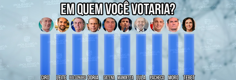 WhatsApp Image 2021 07 30 at 10.32.53 - ENQUETE: Marcada pela polarização, eleição presidencial conta hoje com 10 possíveis candidatos; quem você elegeria? – VOTE AGORA