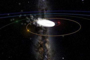 met 360x240 - Chuvas de meteoros podem ser vistas nas próximas madrugadas