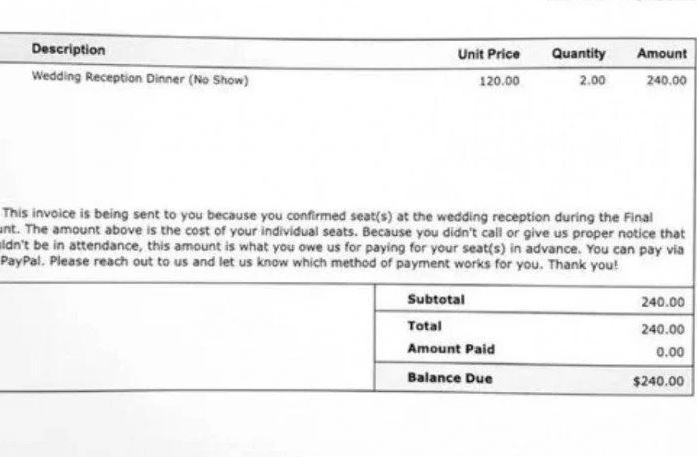 Capturar.JPGWW  - 100 PARTICIPANTES: Noivos mandam fatura de R$1.250 à convidados que 'faltaram' casamento