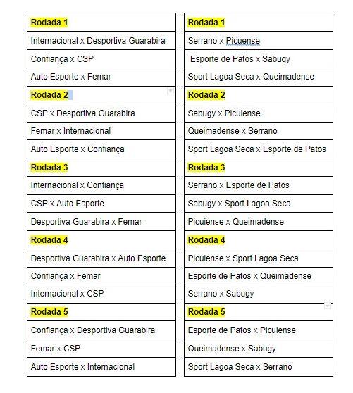 Capturar.JPGqqq 4 - Segunda Divisão do Paraibano tem formato definido; início está marcado para o fim de outubro