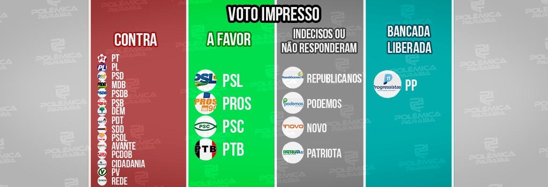 WhatsApp Image 2021 08 09 at 11.52.47 - VOTO IMPRESSO: 15 dos 24 partidos na Câmara são contrários à proposta; votação deve ocorrer nesta semana