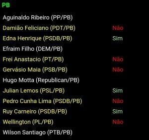 WhatsApp Image 2021 08 10 at 22.35.55 300x282 - VOTO IMPRESSO REJEITADO: saiba como votaram os deputados federais da Paraíba