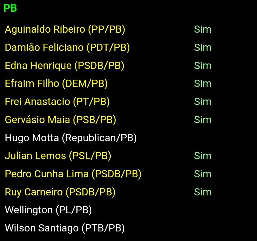 WhatsApp Image 2021 08 11 at 18.03.52 - CASO FLORDELIS: 9 deputados paraibanos votam pela cassação da deputada carioca