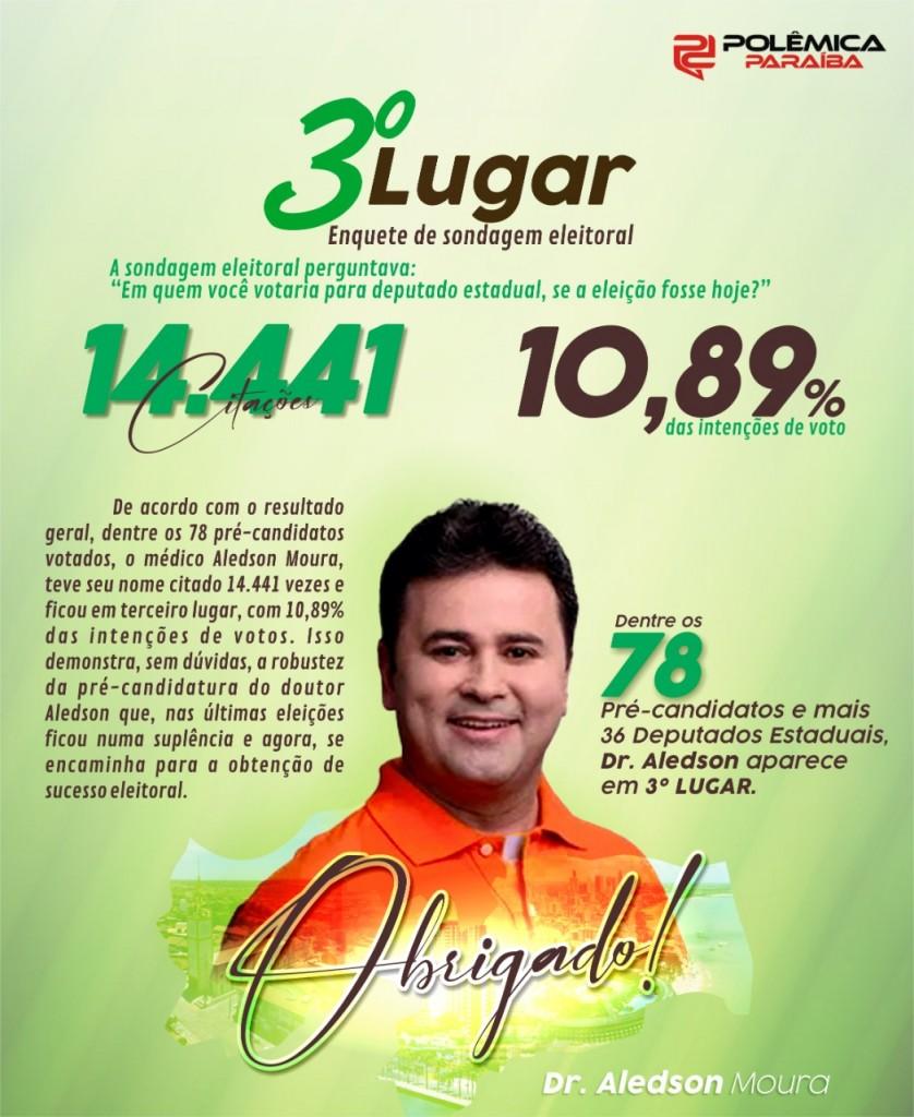 WhatsApp Image 2021 08 21 at 09.48.51 1 - Dr. Aledson Moura repercute resultado da enquete do Polêmica Paraíba e agradece o terceiro lugar