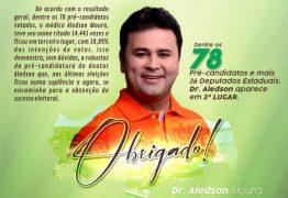 Dr. Aledson Moura repercute resultado da enquete do Polêmica Paraíba e agradece o terceiro lugar