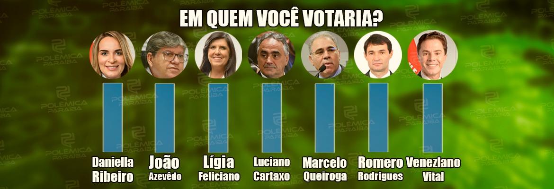 WhatsApp Image 2021 08 26 at 14.24.24 - ENQUETE: Com João Azevêdo pré-candidato à reeleição, em quem você votaria para governador do estado em 2022?