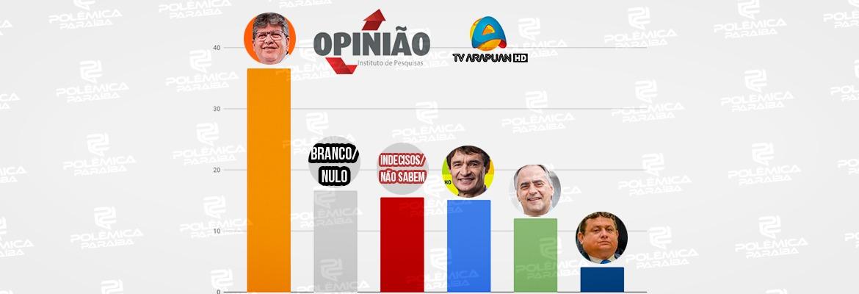 WhatsApp Image 2021 08 30 at 13.07.08 - PESQUISA ARAPUAN/OPINIÃO: João Azevêdo lidera pesquisa para governador do estado em 2022 - VEJA NÚMEROS