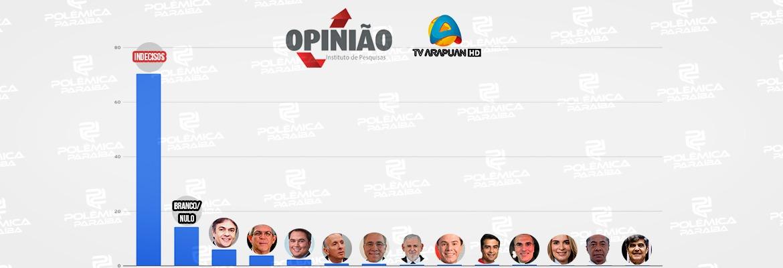 WhatsApp Image 2021 08 30 at 13.30.32 - PESQUISA ARAPUAN/OPINIÃO: Cássio Cunha Lima lidera disputa pelo Senado na Paraíba; Coutinho aparecem em segundo - VEJA NÚMEROS
