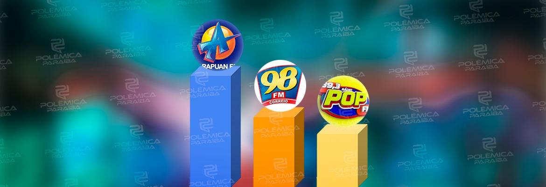 WhatsApp Image 2021 08 31 at 10.24.53 - OITO MESES DE LIDERANÇA: Arapuan FM domina mais uma vez o ranking entre as rádios mais acessadas do RadiosNet; veja os números