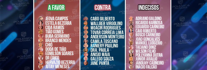 WhatsApp Image 2021 08 31 at 13.02.47 - CONTAS DE RICARDO: Deputados estão divididos na ALPB; veja como deve votar cada parlamentar