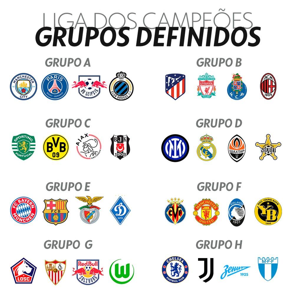 card mat - 'GRUPOS DA MORTE': Veja como ficaram os grupos da Champions League após sorteio