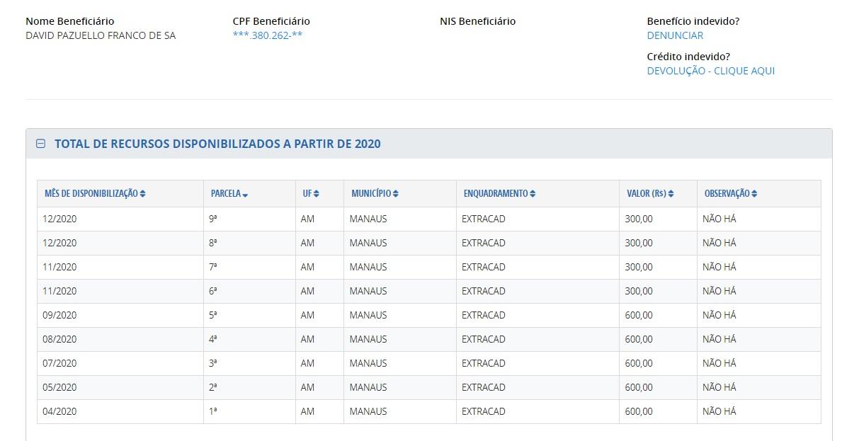 pagamento david - Filha e sobrinhos do ex-ministro Pazuello receberam auxílio emergencial do governo federal - VEJA VALORES
