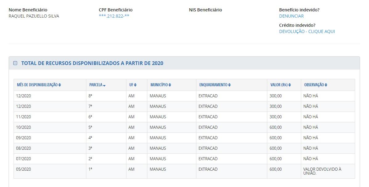 pagamento raquel - Filha e sobrinhos do ex-ministro Pazuello receberam auxílio emergencial do governo federal - VEJA VALORES