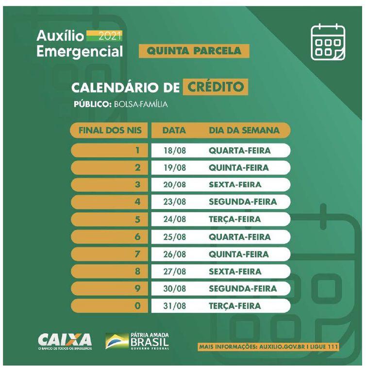 tabela auxilio emergencial quinta parcela bolsa familia - Caixa paga hoje auxílio emergencial a nascidos em setembro e outubro