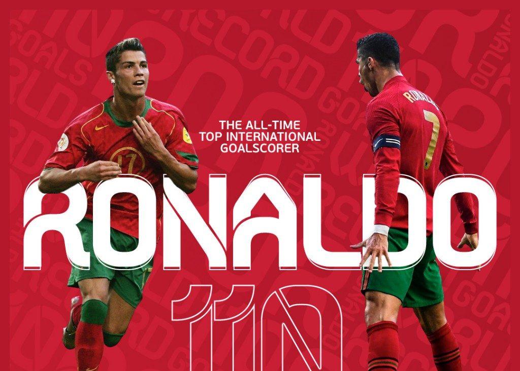 E Ohp2AWEAEq0F7 e1630532494645 - Cristiano Ronaldo faz 111º gol por Portugal e se torna o maior artilheiro de seleções