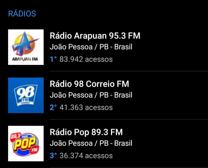 WhatsApp Image 2021 09 30 at 13.56.31 - Com mais de 83 mil acessos, Arapuan FM domina mais uma vez o ranking entre as rádios mais acessadas do RadiosNet; veja os números