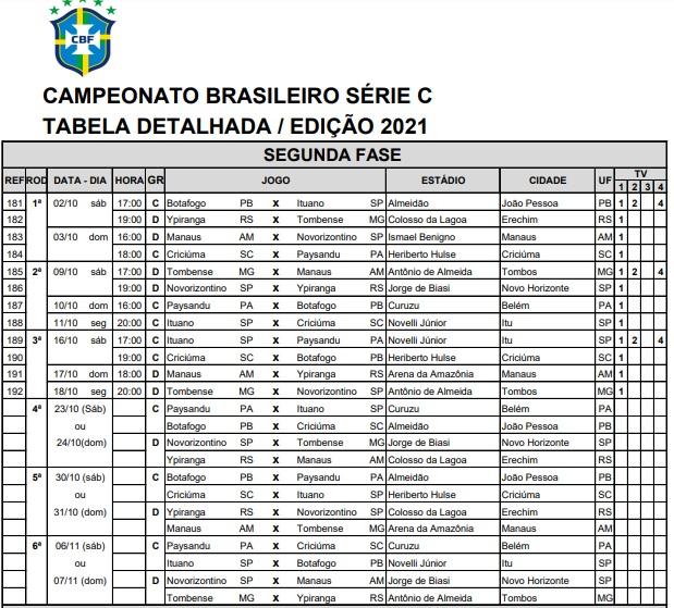 tabela quadrangular - Dias e horários dos três primeiros jogos do Botafogo-PB no quadrangular do acesso são divulgados