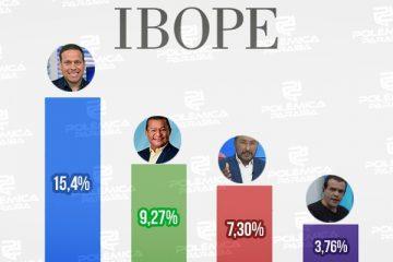 IBOPE TV TARDE: Saiba qual programa é líder de audiência e favorito dos pessoenses
