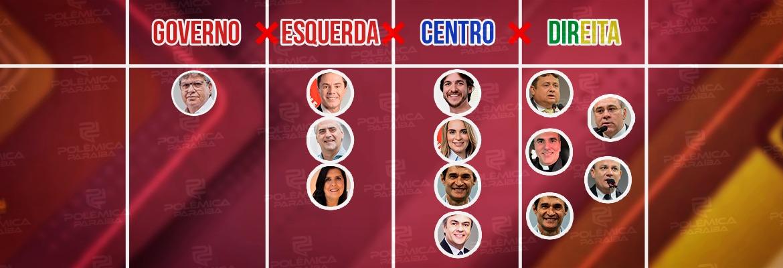 WhatsApp Image 2021 10 05 at 11.04.02 - PROCURA-SE ADVERSÁRIO: Confirmado, João assiste indefinição da oposição para disputar o governo em 2022