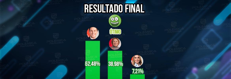 WhatsApp Image 2021 10 08 at 16.18.47 - RESULTADO: leitores do Polêmica Paraíba avaliam mandatos dos senadores paraibanos; Veneziano tem melhor resultado – VEJA NÚMEROS